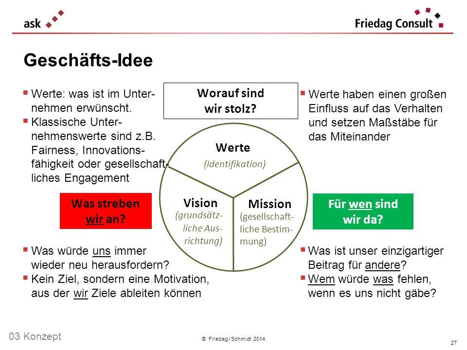 Geschäfts-Idee Worauf sind wir stolz Werte (Identifikation) Vision