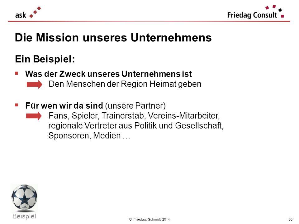 Die Mission unseres Unternehmens