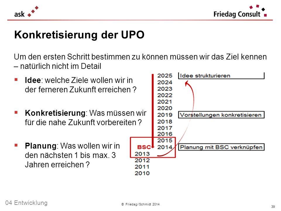 Konkretisierung der UPO