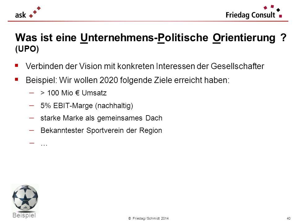 Was ist eine Unternehmens-Politische Orientierung (UPO)