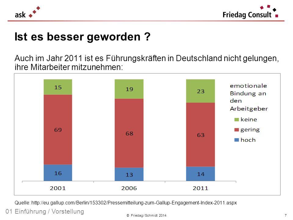 Ist es besser geworden Auch im Jahr 2011 ist es Führungskräften in Deutschland nicht gelungen, ihre Mitarbeiter mitzunehmen: