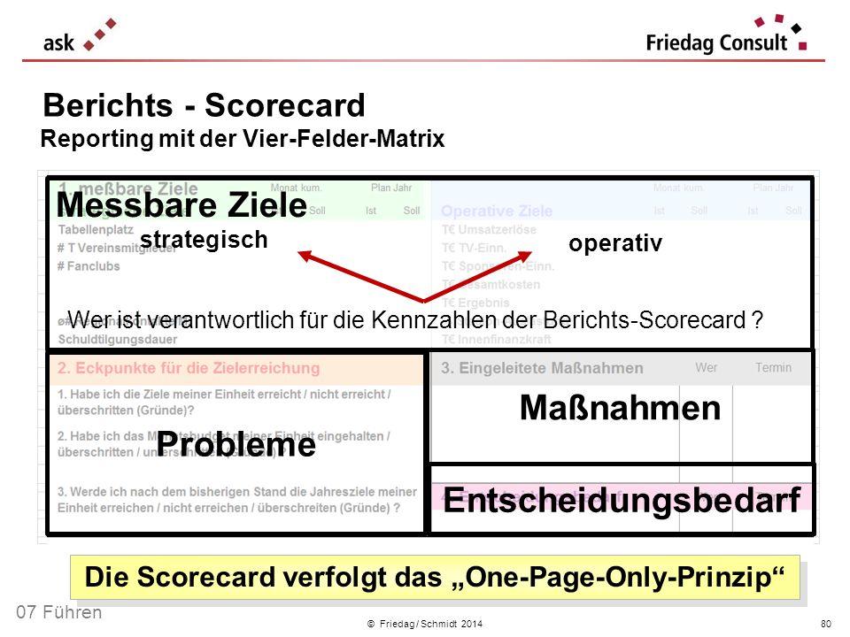 """Die Scorecard verfolgt das """"One-Page-Only-Prinzip"""