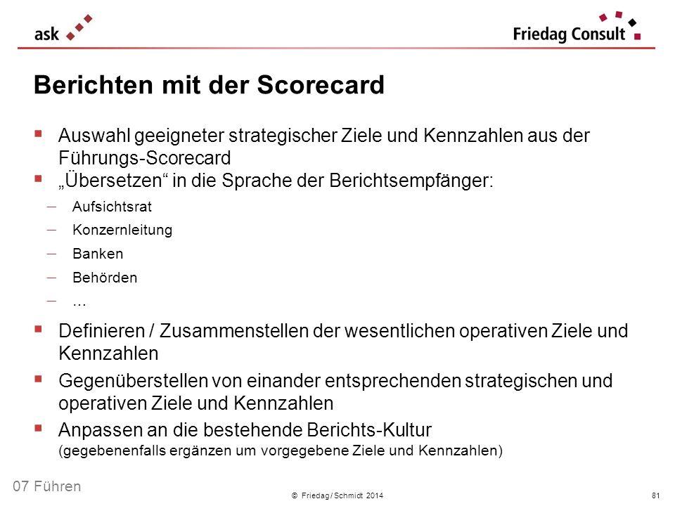 Berichten mit der Scorecard