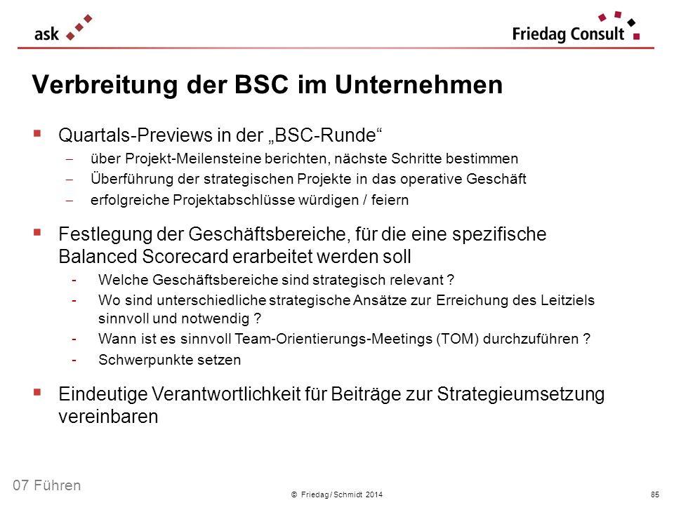 Verbreitung der BSC im Unternehmen