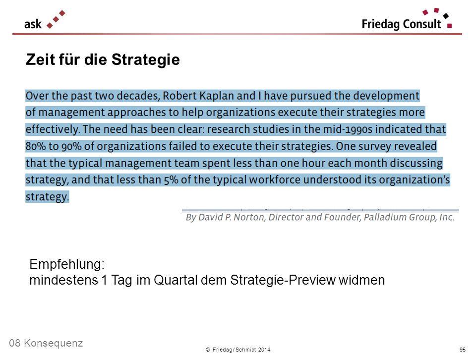 Zeit für die Strategie Empfehlung: mindestens 1 Tag im Quartal dem Strategie-Preview widmen. 08 Konsequenz.