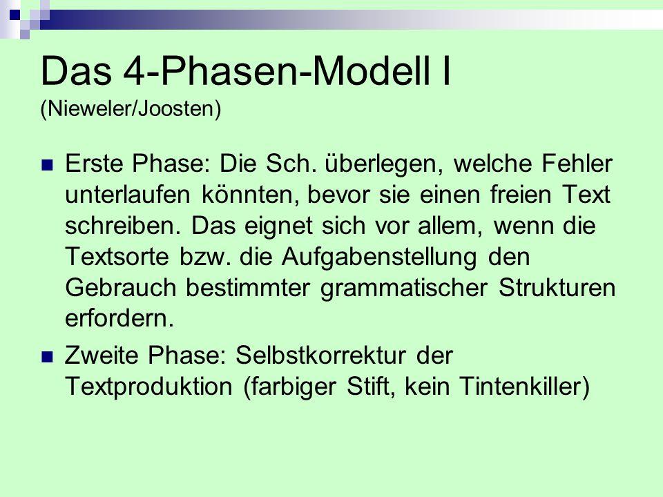 Das 4-Phasen-Modell I (Nieweler/Joosten)