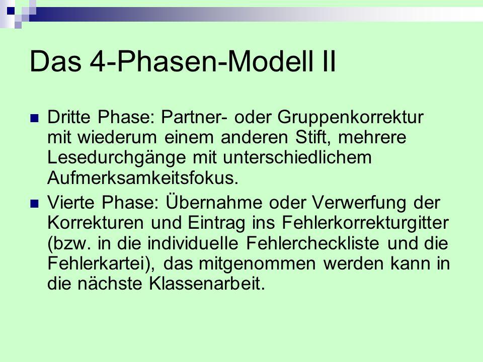 Das 4-Phasen-Modell II