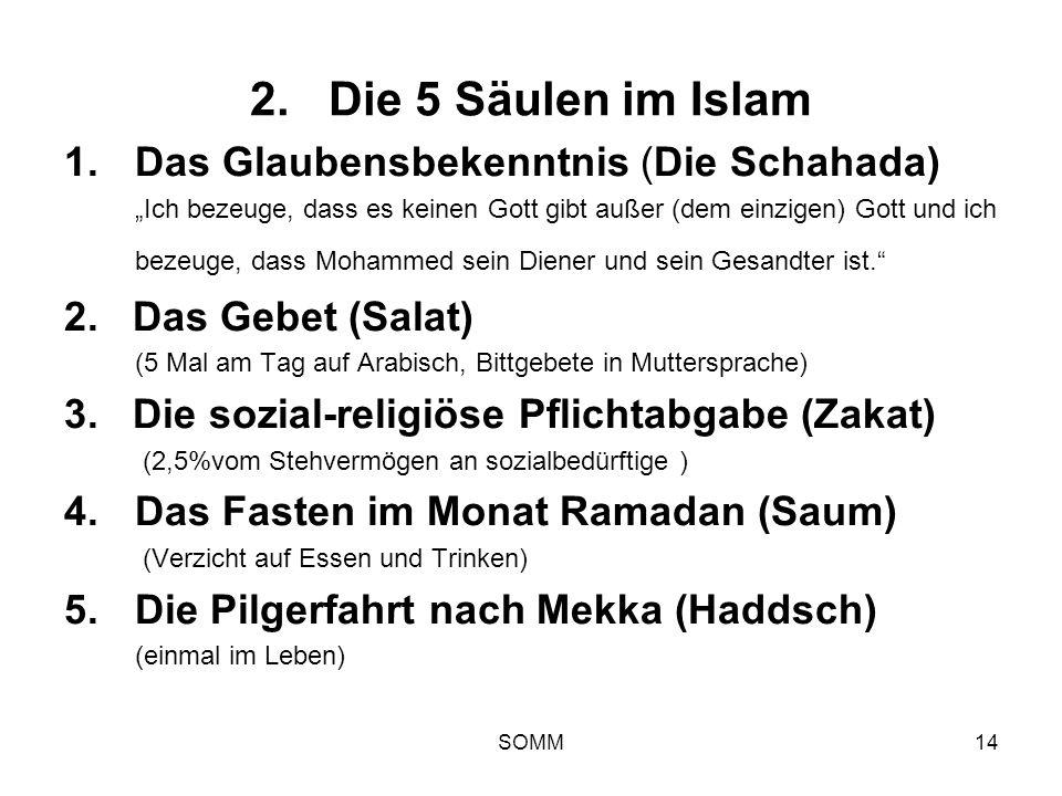 trauer sterben und tod im islam mag selma hajdarevi kurtali ppt video online. Black Bedroom Furniture Sets. Home Design Ideas