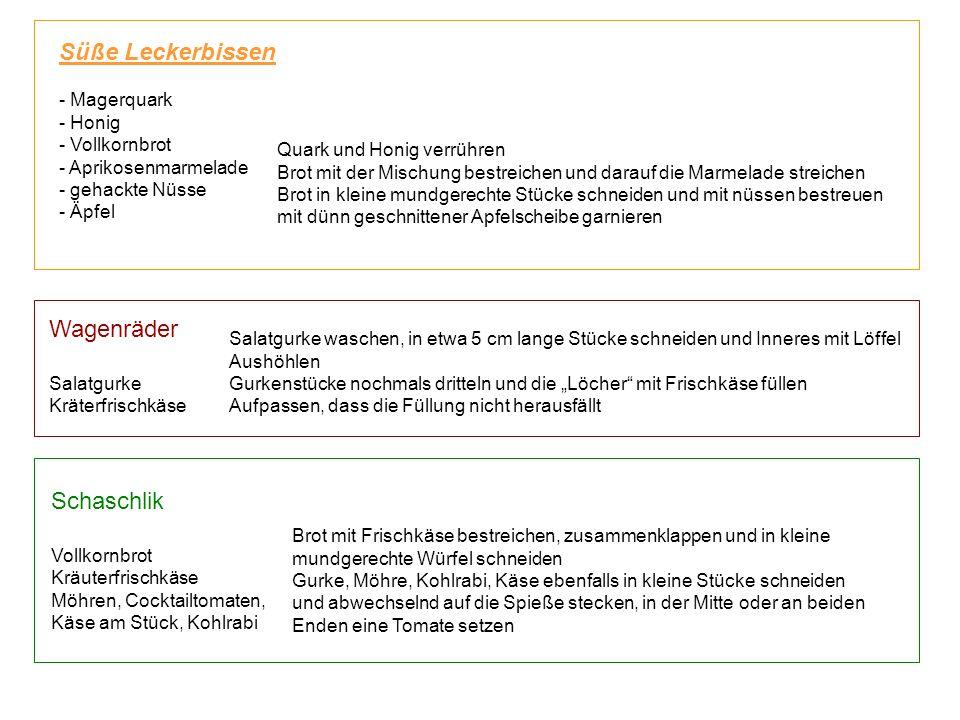 Süße Leckerbissen Wagenräder Schaschlik - Magerquark - Honig