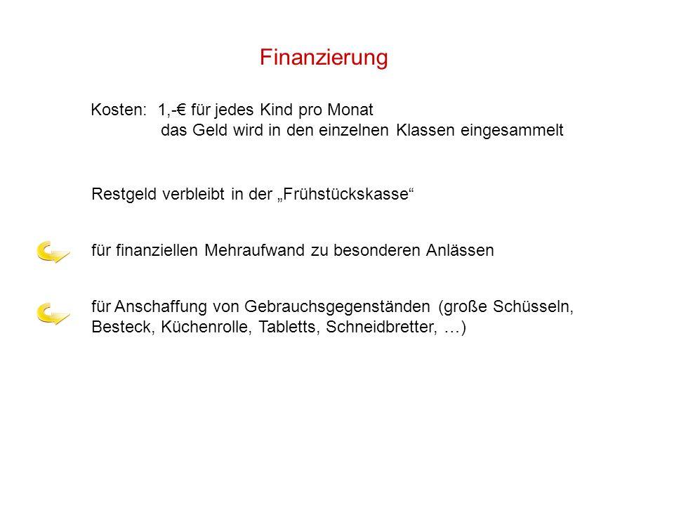 Finanzierung Kosten: 1,-€ für jedes Kind pro Monat