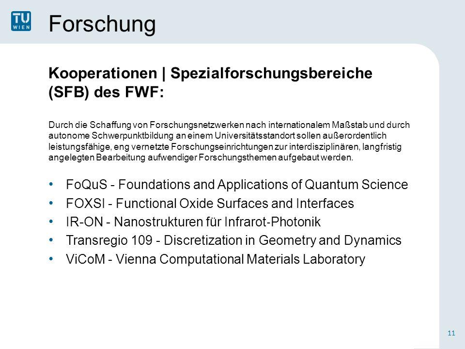 Forschung Kooperationen | Spezialforschungsbereiche (SFB) des FWF: