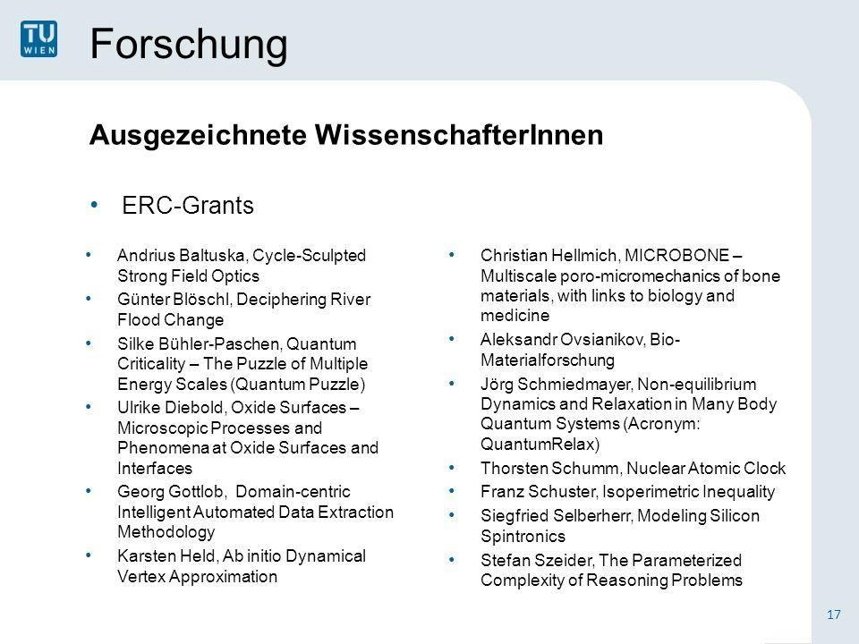 Forschung Ausgezeichnete WissenschafterInnen ERC-Grants
