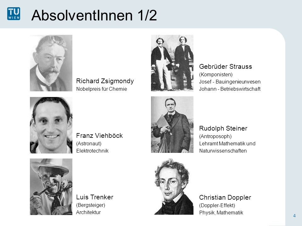 AbsolventInnen 1/2 Gebrüder Strauss Richard Zsigmondy Rudolph Steiner