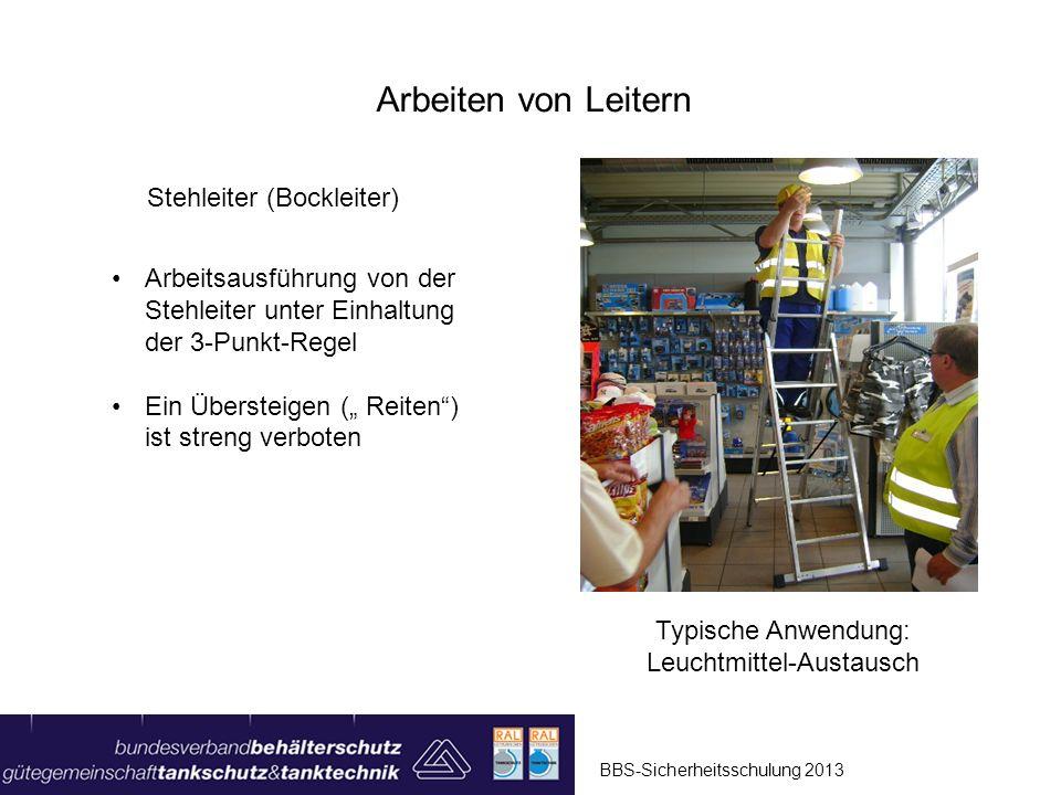 Typische Anwendung: Leuchtmittel-Austausch