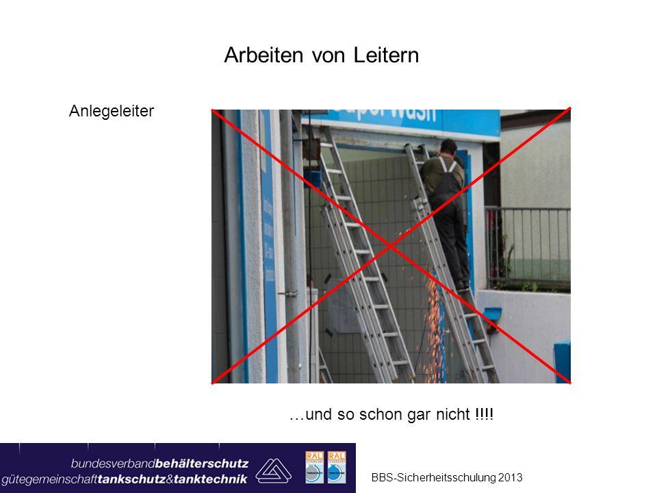 Arbeiten von Leitern Anlegeleiter …und so schon gar nicht !!!!