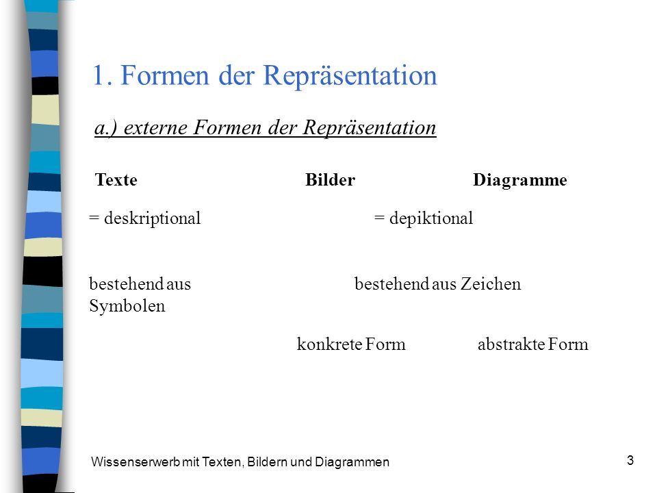 1. Formen der Repräsentation