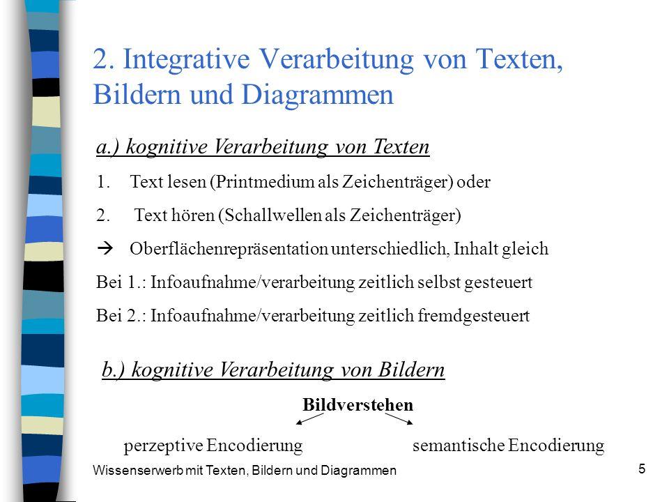 2. Integrative Verarbeitung von Texten, Bildern und Diagrammen