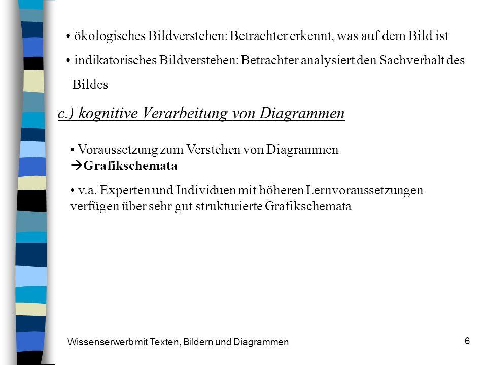 c.) kognitive Verarbeitung von Diagrammen