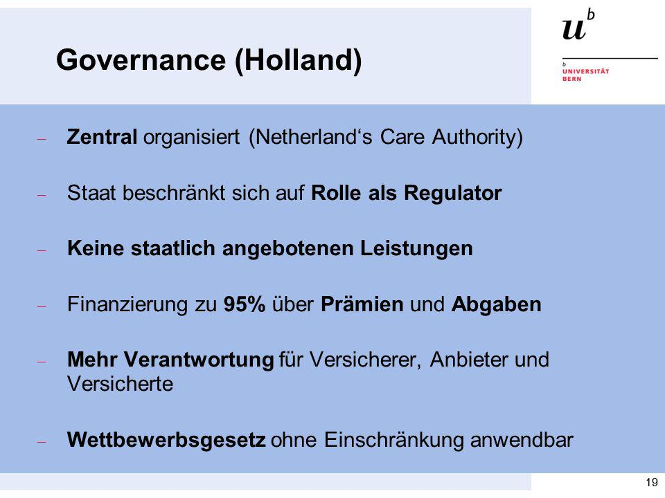 Governance (Holland) Zentral organisiert (Netherland's Care Authority)