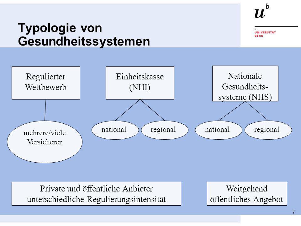 Typologie von Gesundheitssystemen