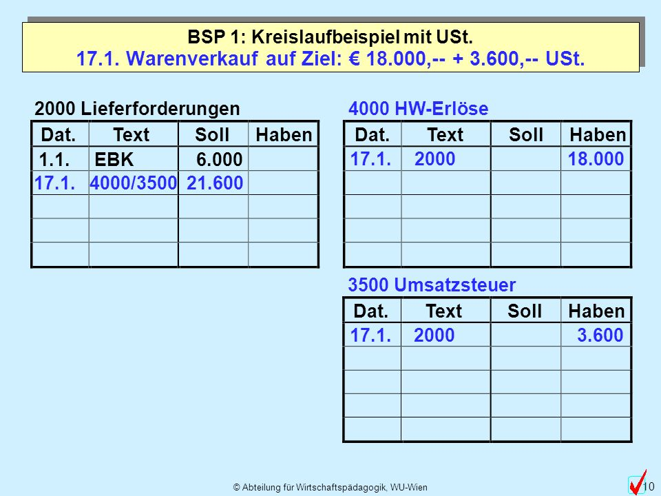 17.1. Warenverkauf auf Ziel: € 18.000,-- + 3.600,-- USt.