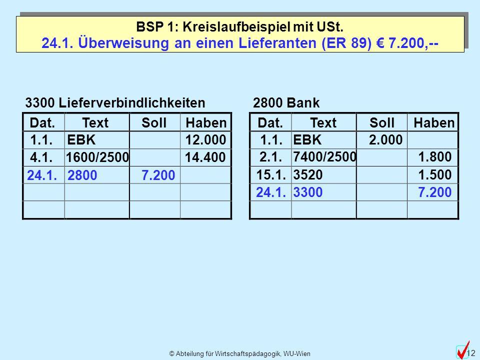 24.1. Überweisung an einen Lieferanten (ER 89) € 7.200,--