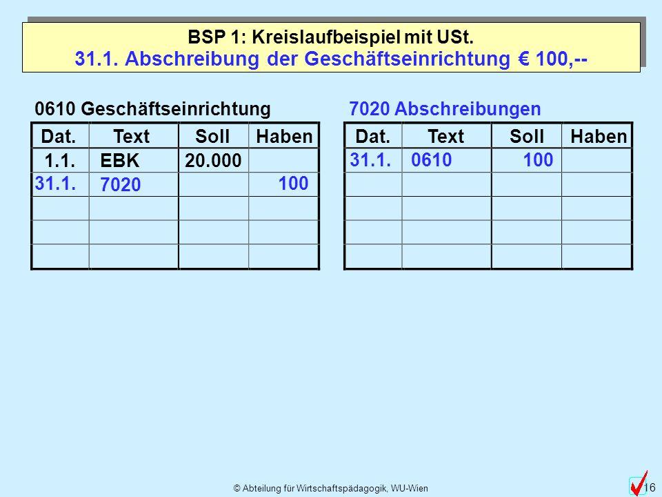 31.1. Abschreibung der Geschäftseinrichtung € 100,--