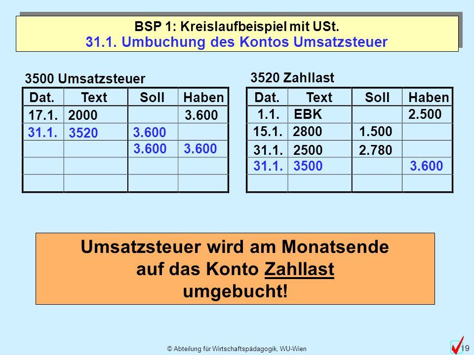 31.1. Umbuchung des Kontos Umsatzsteuer
