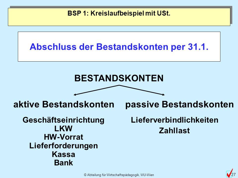 Abschluss der Bestandskonten per 31.1.