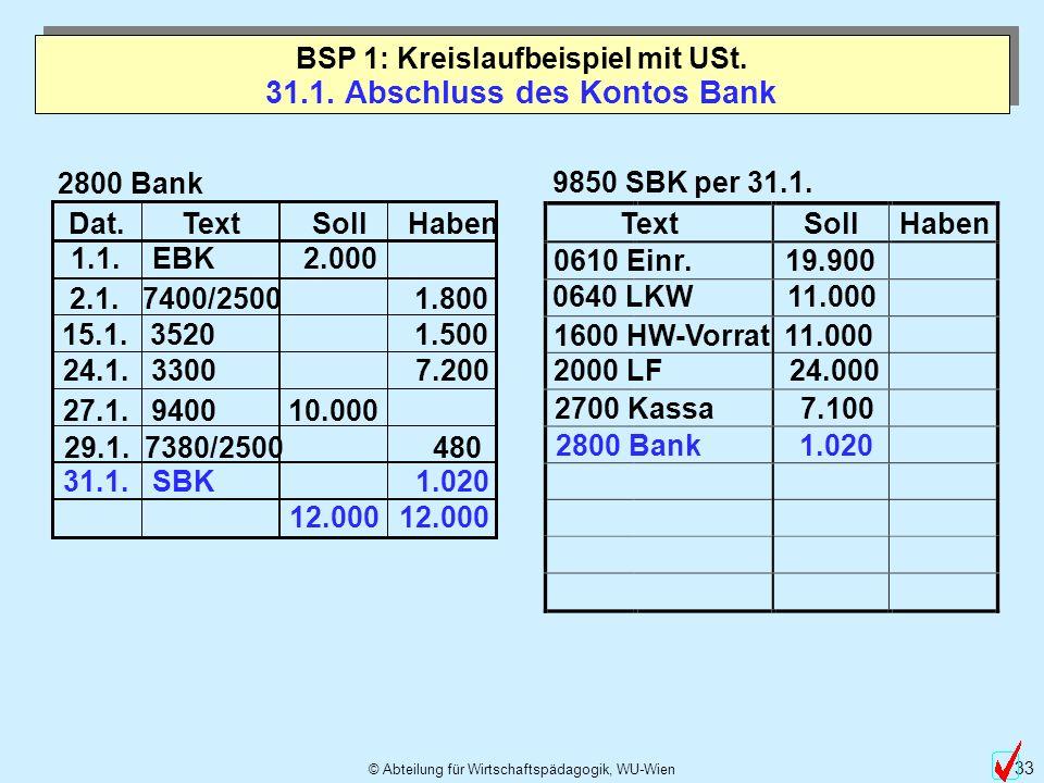 31.1. Abschluss des Kontos Bank