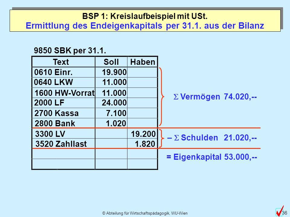 Ermittlung des Endeigenkapitals per 31.1. aus der Bilanz