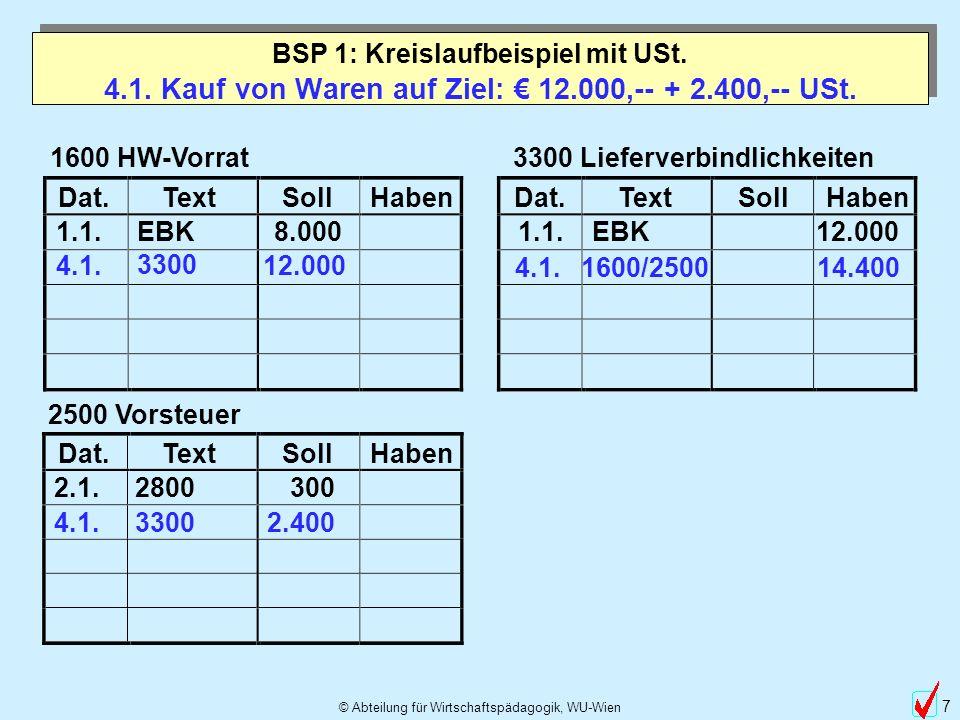 4.1. Kauf von Waren auf Ziel: € 12.000,-- + 2.400,-- USt.