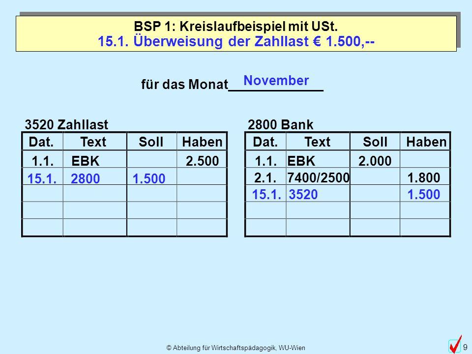 15.1. Überweisung der Zahllast € 1.500,--