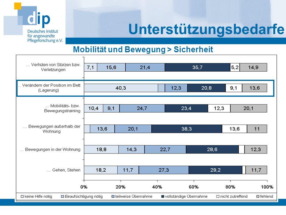 Mobilität und Bewegung > Sicherheit