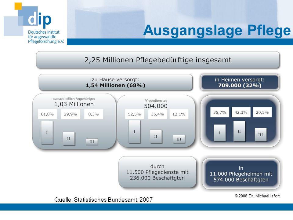 Quelle: Statistisches Bundesamt, 2007