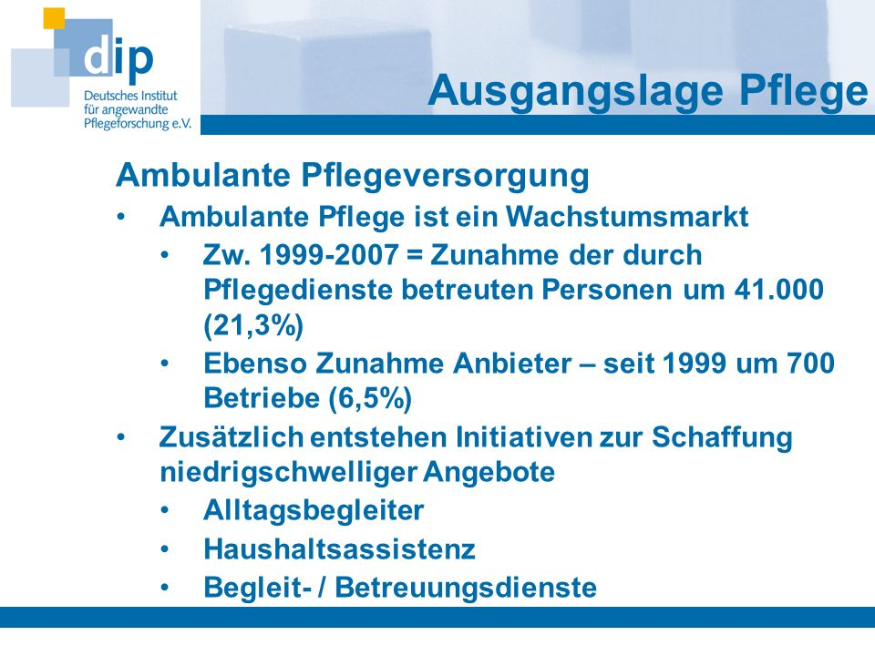 Ausgangslage Pflege Ambulante Pflegeversorgung