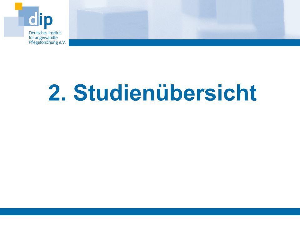2. Studienübersicht