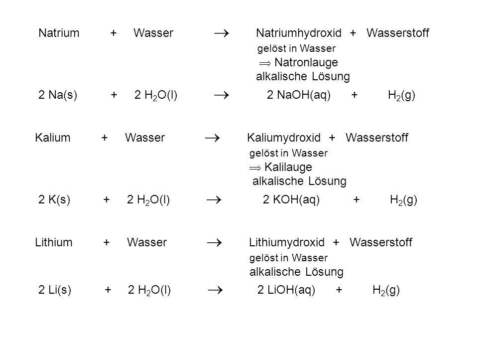 Natrium + Wasser  Natriumhydroxid + Wasserstoff gelöst in Wasser