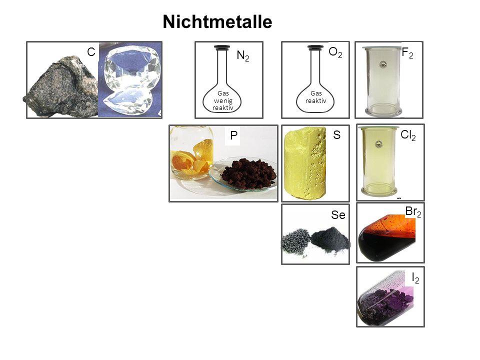 Nichtmetalle C O2 F2 N2 P S Cl2 Se Br2 I2 Gas wenig reaktiv