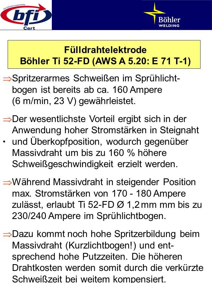 Böhler Ti 52-FD (AWS A 5.20: E 71 T-1)