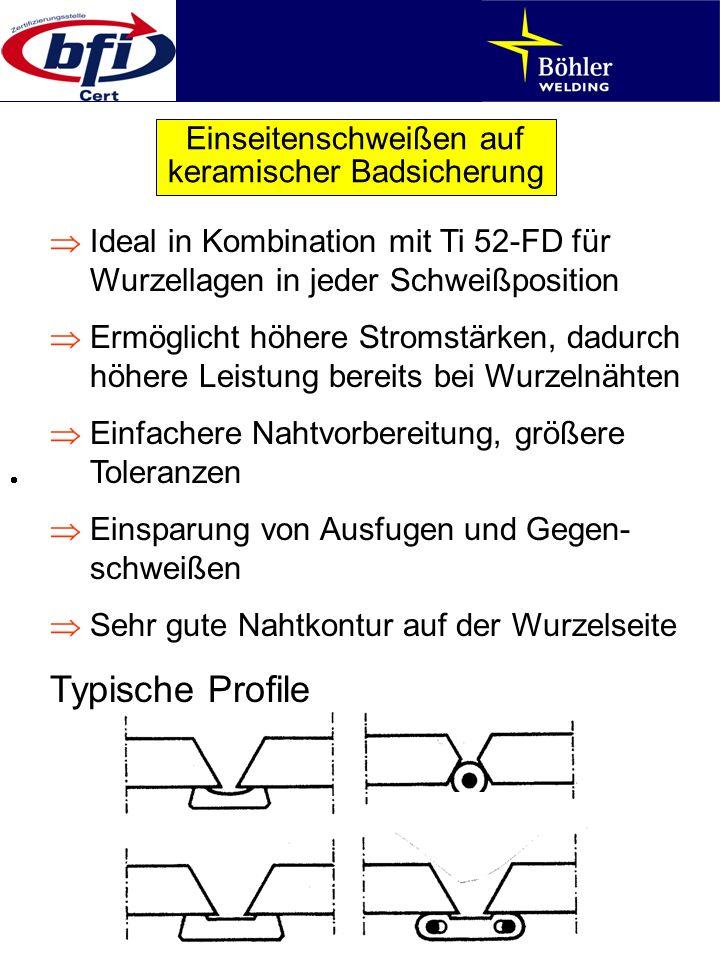 Typische Profile Einseitenschweißen auf keramischer Badsicherung