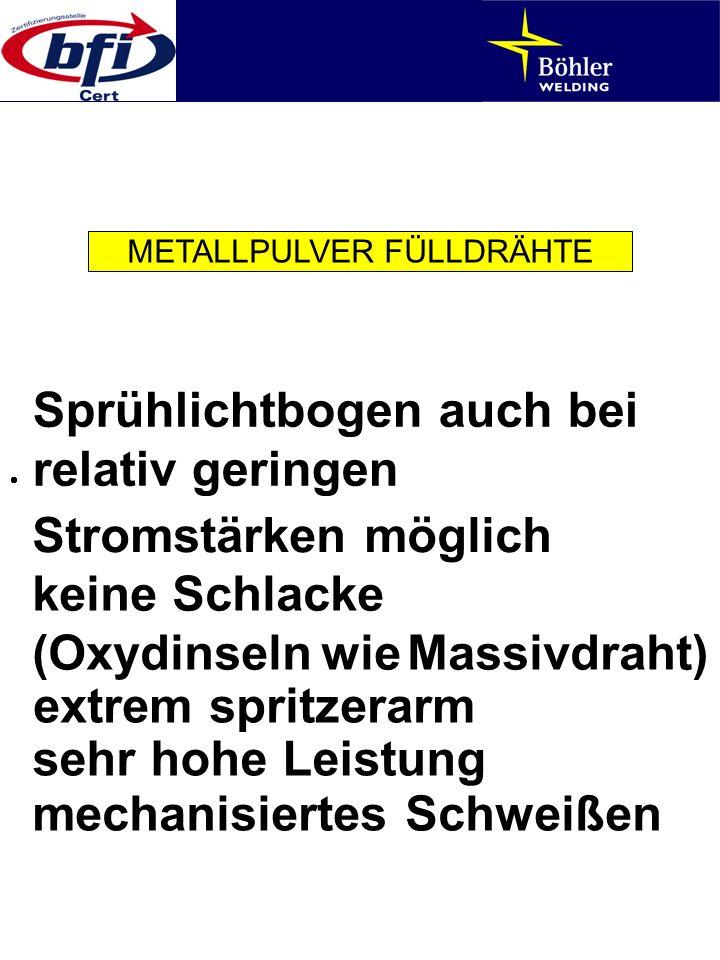 METALLPULVER FÜLLDRÄHTE
