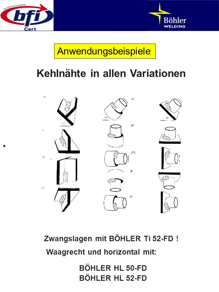 Kehlnähte in allen Variationen