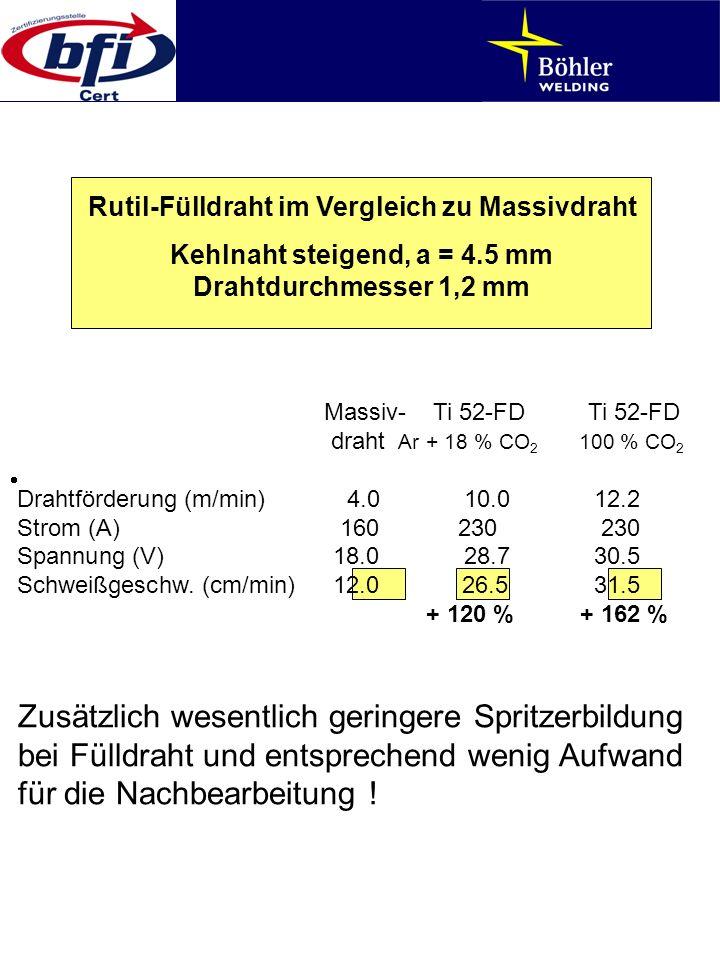 Fantastisch 2 Al Drahtdurchmesser Fotos - Elektrische Schaltplan ...