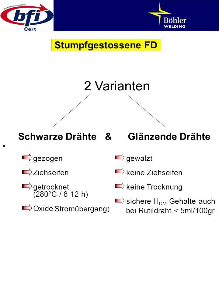 2 Varianten Stumpfgestossene FD Schwarze Drähte & Glänzende Drähte