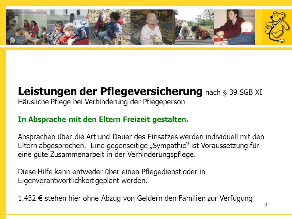 Leistungen der Pflegeversicherung nach § 39 SGB XI Häusliche Pflege bei Verhinderung der Pflegeperson In Absprache mit den Eltern Freizeit gestalten.
