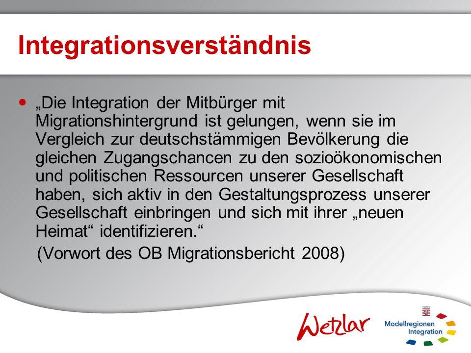 Integrationsverständnis