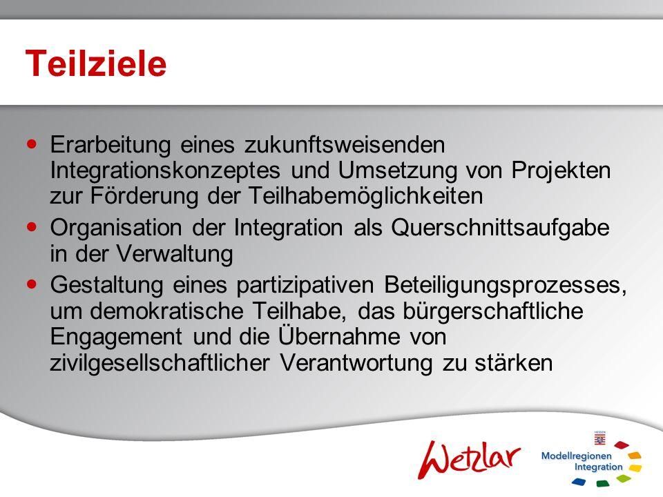 Teilziele Erarbeitung eines zukunftsweisenden Integrationskonzeptes und Umsetzung von Projekten zur Förderung der Teilhabemöglichkeiten.