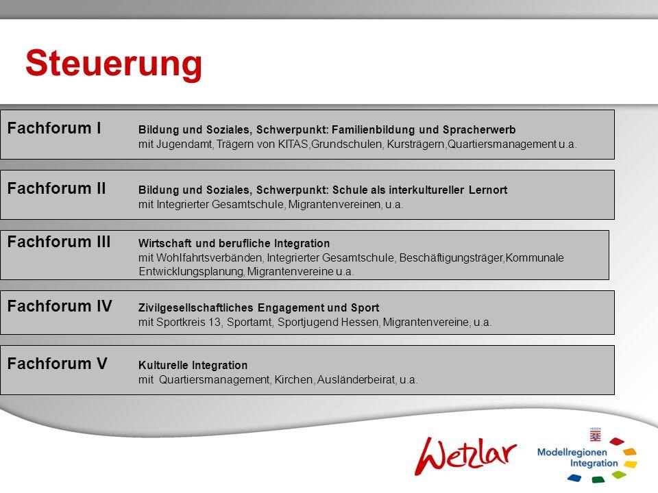 Steuerung Fachforum I Bildung und Soziales, Schwerpunkt: Familienbildung und Spracherwerb.