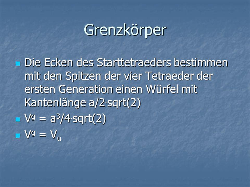 Grenzkörper Die Ecken des Starttetraeders bestimmen mit den Spitzen der vier Tetraeder der ersten Generation einen Würfel mit Kantenlänge a/2.sqrt(2)